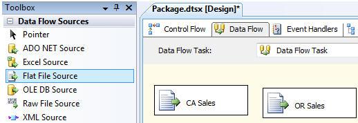 2-dataflow
