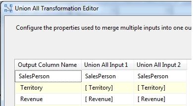 5-MulticastTransformation
