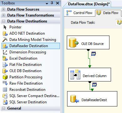 6-dataflow