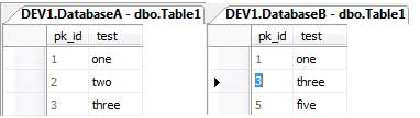 cross-database-table-logic-table-views