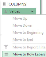 6-SSAS-Viewing-a-Cube-in-Excel