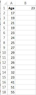 11-Averages