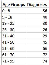 4-Charts